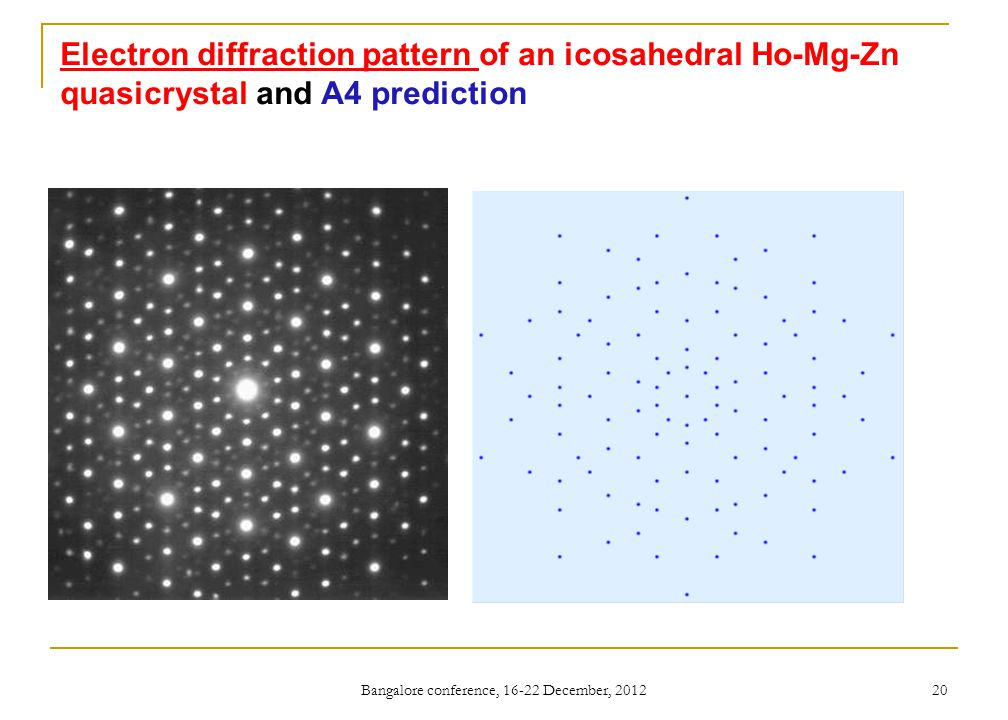 Electron diffraction pattern of an icosahedral Ho-Mg-Zn quasicrystal and A4 prediction Bangalore conference, 16-22 December, 2012 20
