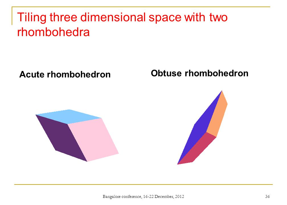 Tiling three dimensional space with two rhombohedra Acute rhombohedron Bangalore conference, 16-22 December, 2012 36 Obtuse rhombohedron