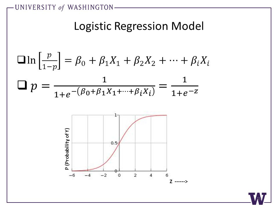 Logistic Regression Model P (Probability of Y) Z ------> 19