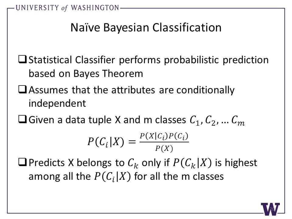 Naïve Bayesian Classification 20