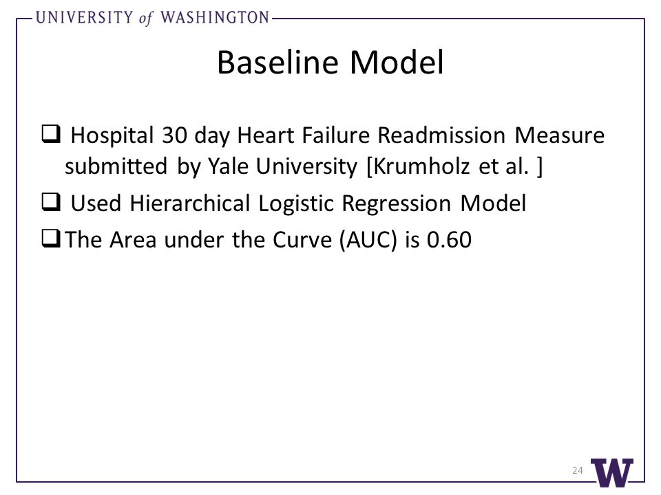 Baseline Model  Hospital 30 day Heart Failure Readmission Measure submitted by Yale University [Krumholz et al.