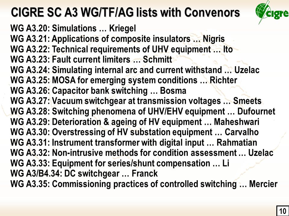 10 WG A3.20: Simulations … Kriegel WG A3.21: Applications of composite insulators … Nigris WG A3.22: Technical requirements of UHV equipment … Ito WG