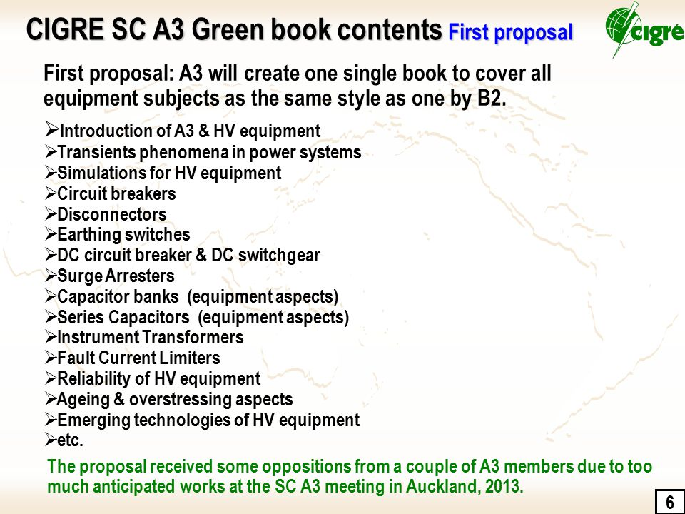 7 Alternative proposal: A3 will develop a few separate books to cover specific equipment subjects, upon a volunteer basis.