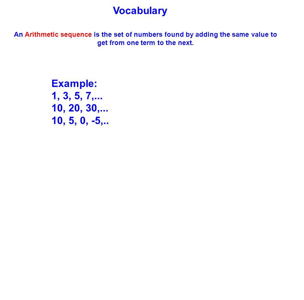 14Write the explicit formula for -2, 2, 6,.... A B C D Solution D