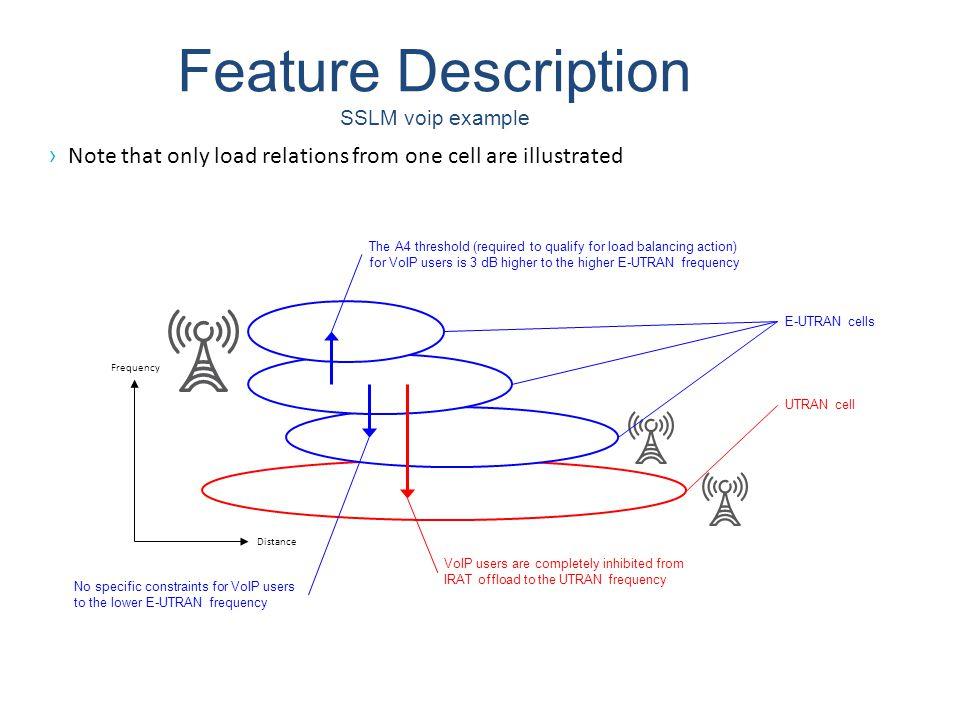 Feature Description mom structure › Impact on Parameters
