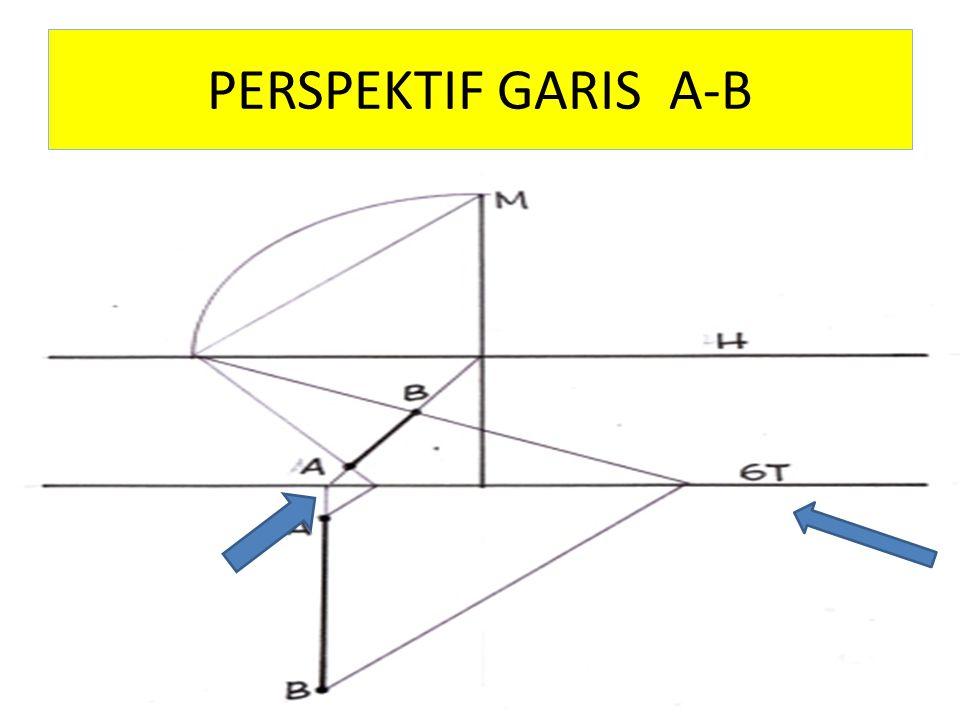 PERSPEKTIF GARIS A-B