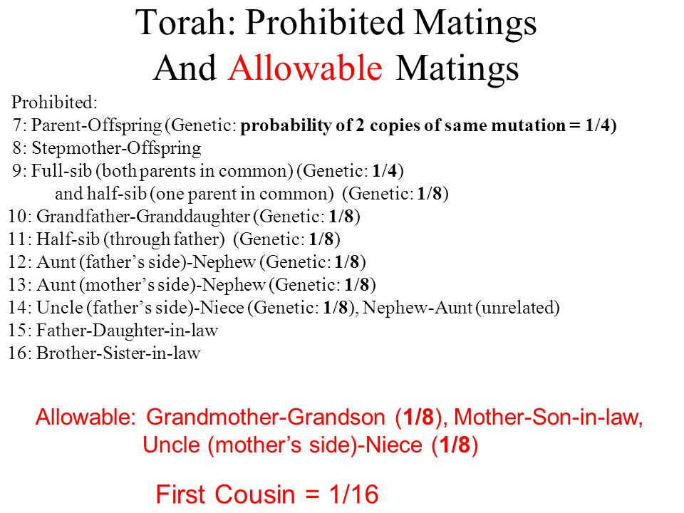 Torah: Prohibited Matings And Allowable Matings Prohibited: 7: Parent-Offspring (Genetic: probability of 2 copies of same mutation = 1/4) 8: Stepmother-Offspring 9: Full-sib (both parents in common) (Genetic: 1/4) and half-sib (one parent in common) (Genetic: 1/8) 10: Grandfather-Granddaughter (Genetic: 1/8) 11: Half-sib (through father) (Genetic: 1/8) 12: Aunt (father's side)-Nephew (Genetic: 1/8) 13: Aunt (mother's side)-Nephew (Genetic: 1/8) 14: Uncle (father's side)-Niece (Genetic: 1/8), Nephew-Aunt (unrelated) 15: Father-Daughter-in-law 16: Brother-Sister-in-law Allowable: Grandmother-Grandson (1/8), Mother-Son-in-law, Uncle (mother's side)-Niece (1/8) First Cousin = 1/16