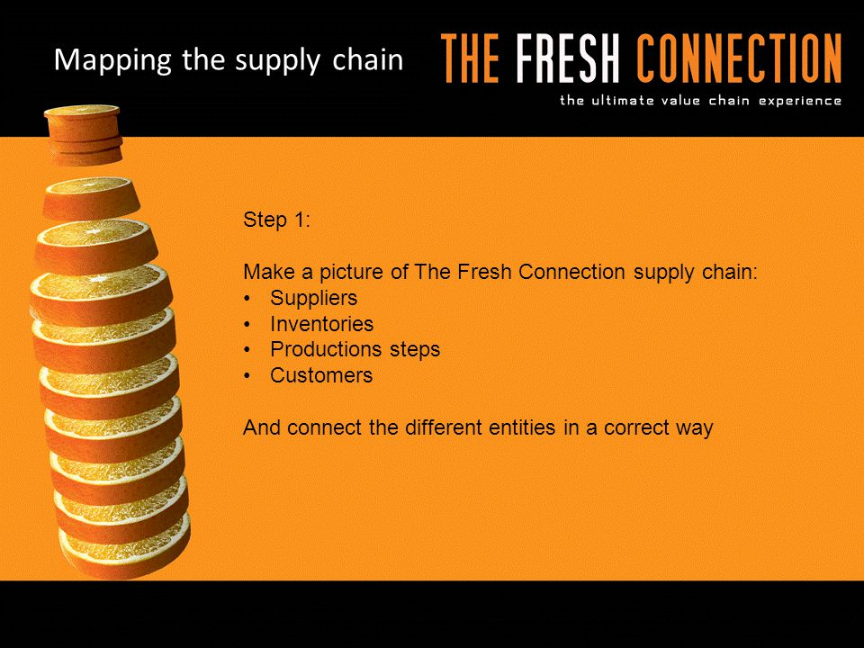 Mapping the supply chain Step 1: Make a picture of The Fresh Connection supply chain: Suppliers Inventories Productions steps Customers And connect th