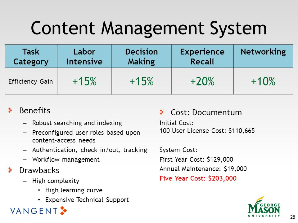 Content Management System Benefits – Robust searching and indexing – Preconfigured user roles based upon content–access needs – Authentication, check in/out, tracking – Workflow management Drawbacks – High complexity High learning curve Expensive Technical Support Cost: Documentum Initial Cost: 100 User License Cost: $110,665 System Cost: First Year Cost: $129,000 Annual Maintenance: $19,000 Five Year Cost: $203,000 28 Task Category Labor Intensive Decision Making Experience Recall Networking Efficiency Gain +15% +20%+10%