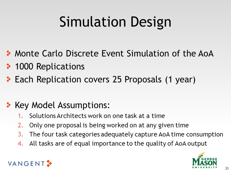 Simulation Design Monte Carlo Discrete Event Simulation of the AoA 1000 Replications Each Replication covers 25 Proposals (1 year) Key Model Assumptions: 1.Solutions Architects work on one task at a time 2.Only one proposal is being worked on at any given time 3.The four task categories adequately capture AoA time consumption 4.All tasks are of equal importance to the quality of AoA output 31