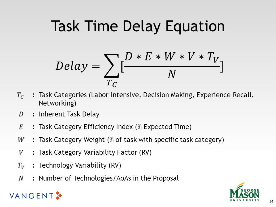 :Task Categories (Labor Intensive, Decision Making, Experience Recall, Networking) :Inherent Task Delay :Task Category Efficiency Index (% Expected Time) :Task Category Weight (% of task with specific task category) :Task Category Variability Factor (RV) :Technology Variability (RV) :Number of Technologies/AoAs in the Proposal Task Time Delay Equation 34