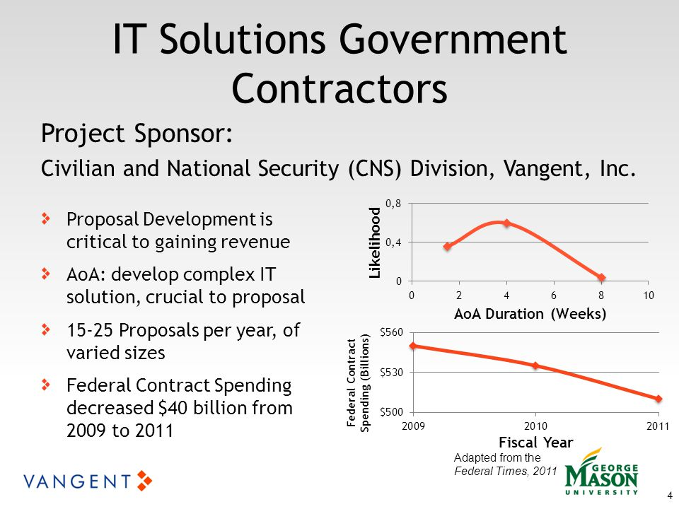 IT Solutions Government Contractors 4 Project Sponsor: Civilian and National Security (CNS) Division, Vangent, Inc.