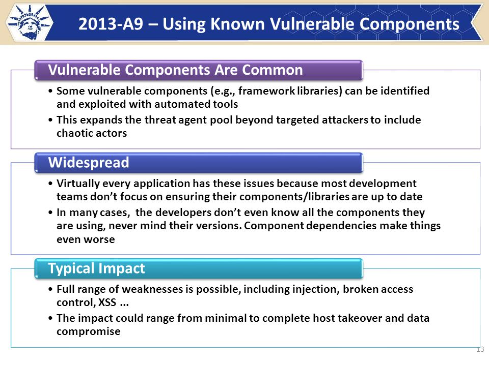 2013-A9 – Using Known Vulnerable Components 13 Some vulnerable components (e.g., framework libraries) can be identified and exploited with automated tools This expands the threat agent pool beyond targeted attackers to include chaotic actors Vulnerable Components Are Common Virtually every application has these issues because most development teams don't focus on ensuring their components/libraries are up to date In many cases, the developers don't even know all the components they are using, never mind their versions.