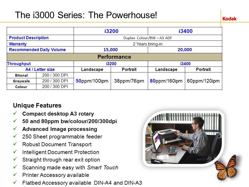 The i3000 Series: The Powerhouse.