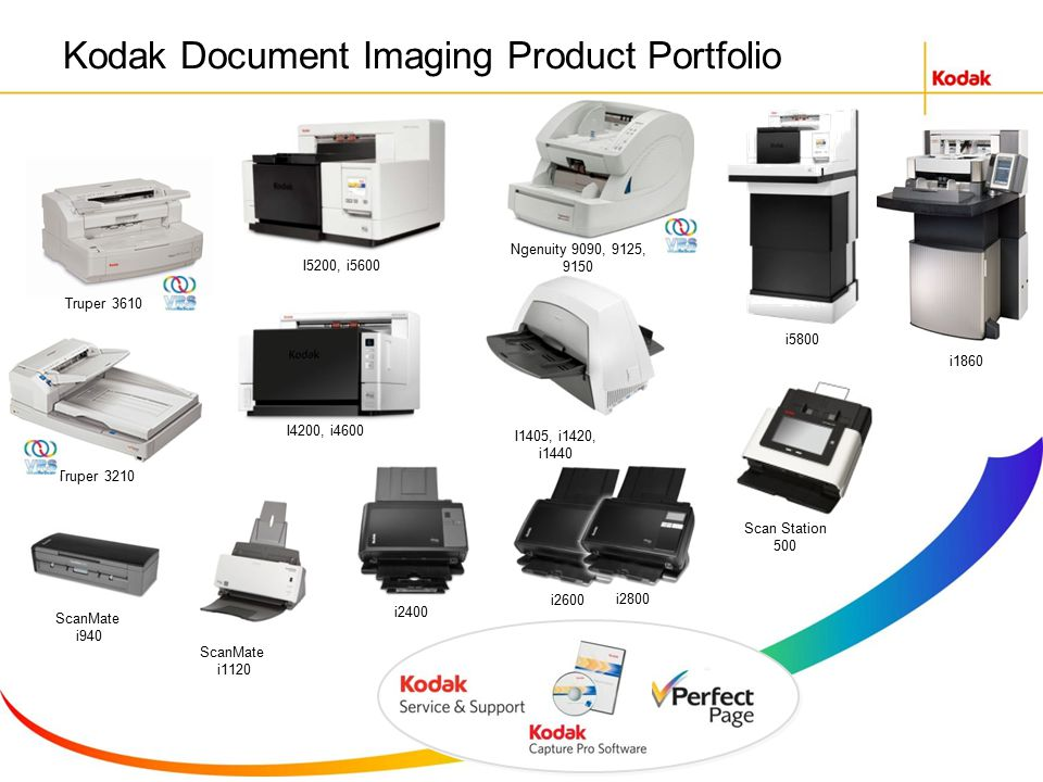 Kodak Key Differentiators Largest and broadest scanner portfolio in the market place –10 ppm to 210 ppm duplex colour @300dpi –Networked-, USB- and Mobile Scanners Renown quality products –Dust protected enclosed camera design, PerfectPage image processing, reliable SurePath document transport Low total cost of ownership (TCO) All time market leader in mid and high volume scanning –In 2011 = 48,2% (the nearest competitor had only 17,6%) according to: