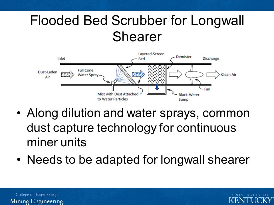 College of Engineering Mining Engineering Flooded Bed Scrubber for Longwall Shearer Along dilution and water sprays, common dust capture technology fo