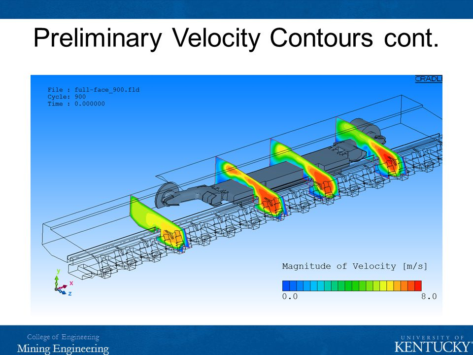 College of Engineering Mining Engineering Preliminary Velocity Contours cont.