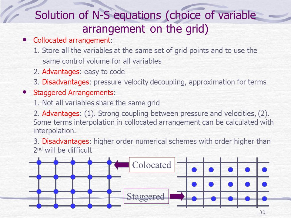 30 Solution of N-S equations (choice of variable arrangement on the grid) Collocated arrangement: 1. Store all the variables at the same set of grid p