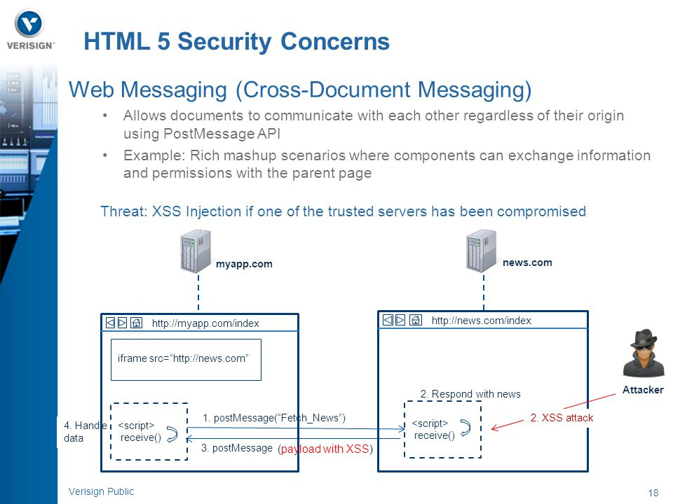 18 Verisign Public HTML 5 Security Concerns 2. Respond with news 4. Handle data Web Messaging (Cross-Document Messaging) Allows documents to communica