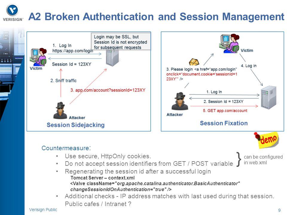 40 Verisign Public REST - Broken Authentication 3.