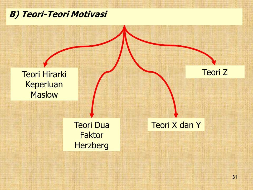 31 Teori Hirarki Keperluan Maslow Teori Dua Faktor Herzberg Teori X dan Y Teori Z B) Teori-Teori Motivasi