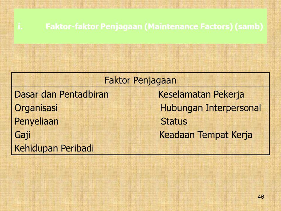 46 i.Faktor-faktor Penjagaan (Maintenance Factors) (samb) Faktor Penjagaan Dasar dan Pentadbiran Keselamatan Pekerja Organisasi Hubungan Interpersonal
