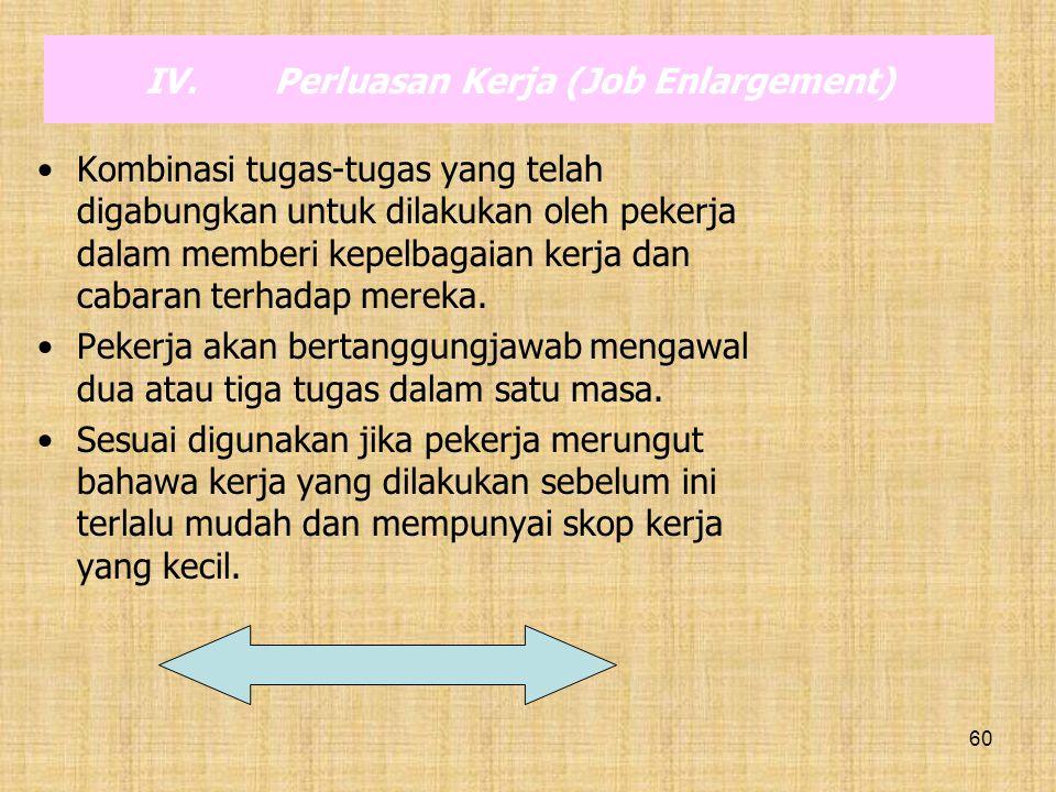 60 IV.Perluasan Kerja (Job Enlargement) Kombinasi tugas-tugas yang telah digabungkan untuk dilakukan oleh pekerja dalam memberi kepelbagaian kerja dan
