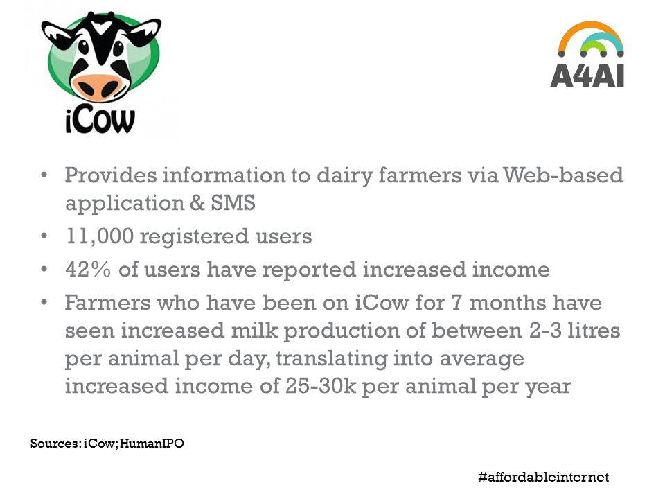 Provides information to dairy farmers via Web-based application & SMS 11,000 registered users 42% of users have reported increased income Farmers who