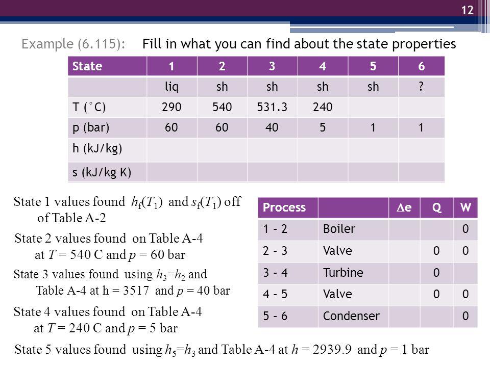 12 Example (6.115): State123456 liqsh ? T (°C)290540531.3240232.8 p (bar)60 40511 h (kJ/kg)1289.13517 2939.9 s (kJ/kg K)3.15946.99997.18057.23077.9653