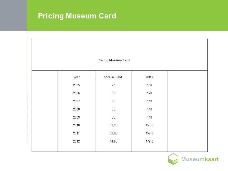 Pricing Museum Card yearprice in EUROIndex 200525100 200630120 200735140 200835140 200935140 201039,95159,8 201139,95159,8 201244,95179,8