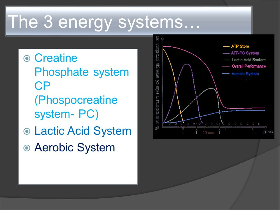 The 3 energy systems…  Creatine Phosphate system CP (Phospocreatine system- PC)  Lactic Acid System  Aerobic System