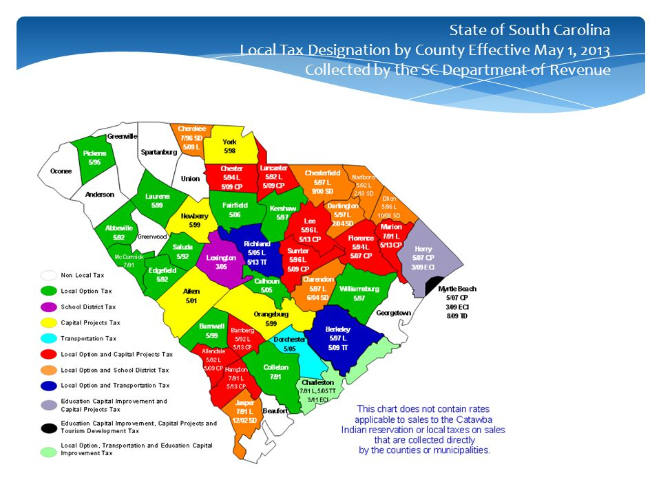 State of South Carolina Local Tax Designation by County Effective May 1, 2013 Collected by the SC Department of Revenue
