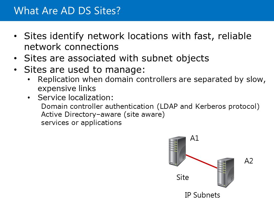 What Are AD DS Sites? Sites identify network locations with fast, reliable network connections Sites are associated with subnet objects Sites are used