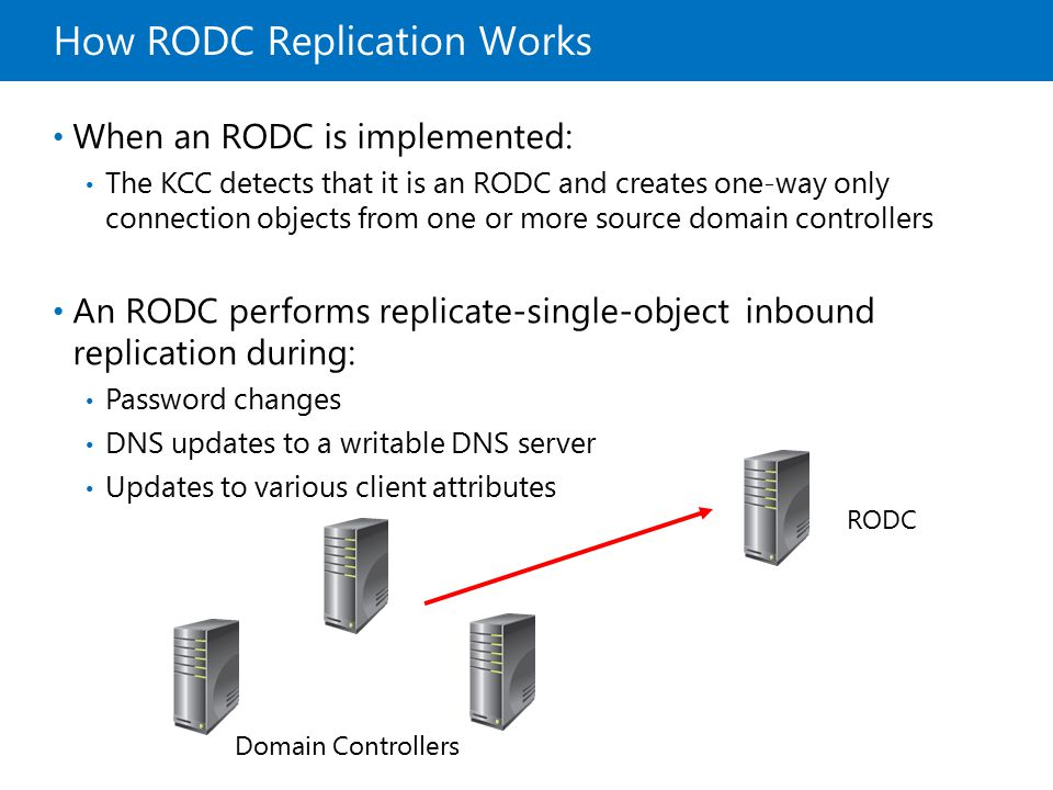 How RODC Replication Works When an RODC is implemented: The KCC detects that it is an RODC and creates one-way only connection objects from one or mor