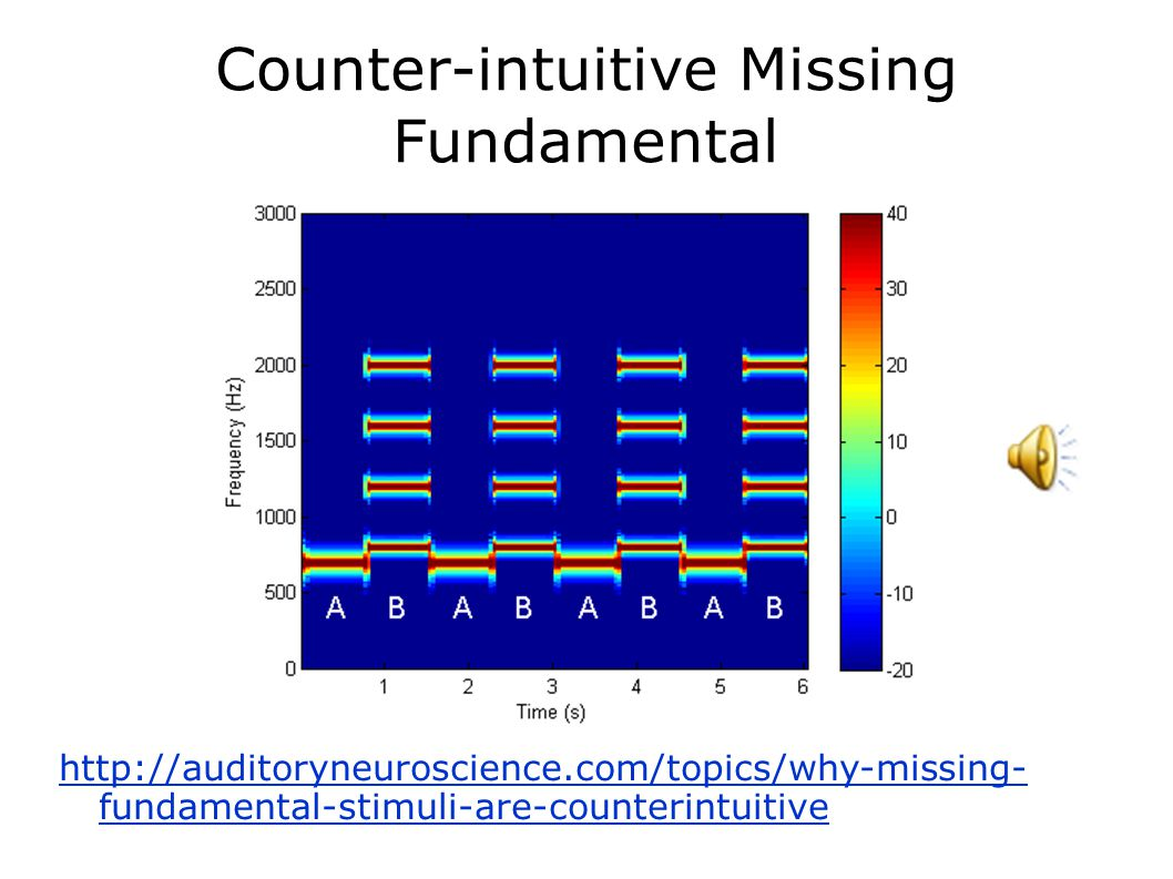 Counter-intuitive Missing Fundamental http://auditoryneuroscience.com/topics/why-missing- fundamental-stimuli-are-counterintuitive