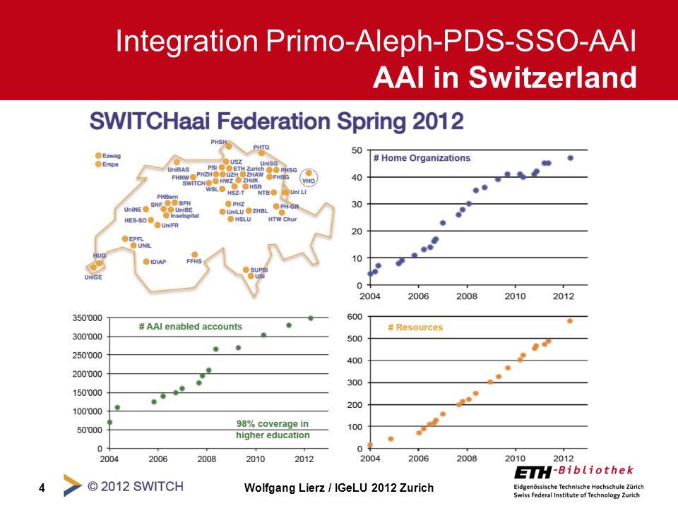 4 Integration Primo-Aleph-PDS-SSO-AAI AAI in Switzerland Wolfgang Lierz / IGeLU 2012 Zurich