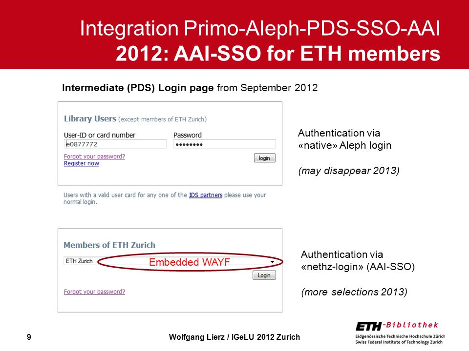 9 Integration Primo-Aleph-PDS-SSO-AAI 2012: AAI-SSO for ETH members Wolfgang Lierz / IGeLU 2012 Zurich Authentication via «native» Aleph login (may disappear 2013) Authentication via «nethz-login» (AAI-SSO) (more selections 2013) Intermediate (PDS) Login page from September 2012 Embedded WAYF