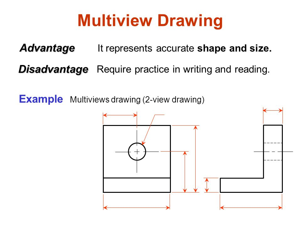 Multiview Drawing It represents accurate shape and size.