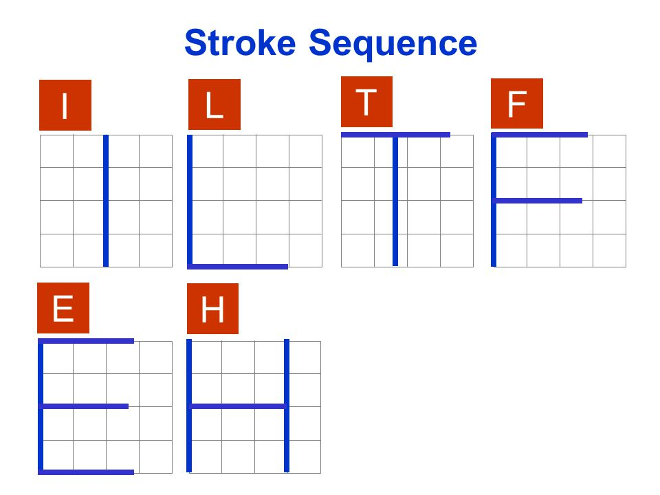 Stroke Sequence I L T F E H
