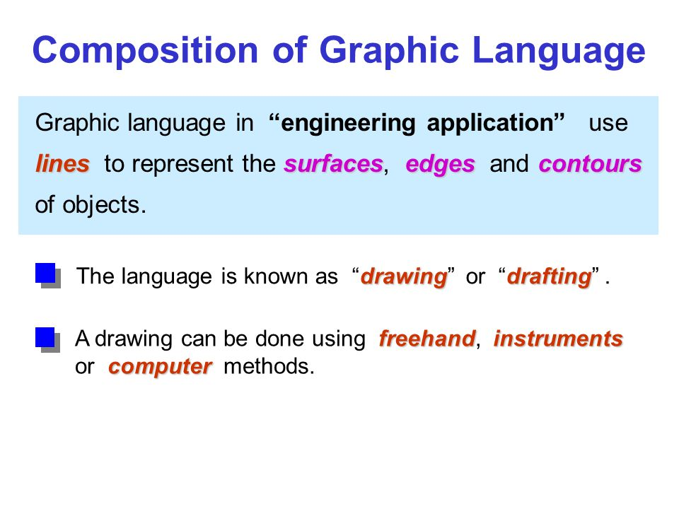"Graphic language in ""engineering application"" use lines surfacesedgescontours lines to represent the surfaces, edges and contours of objects. freehand"