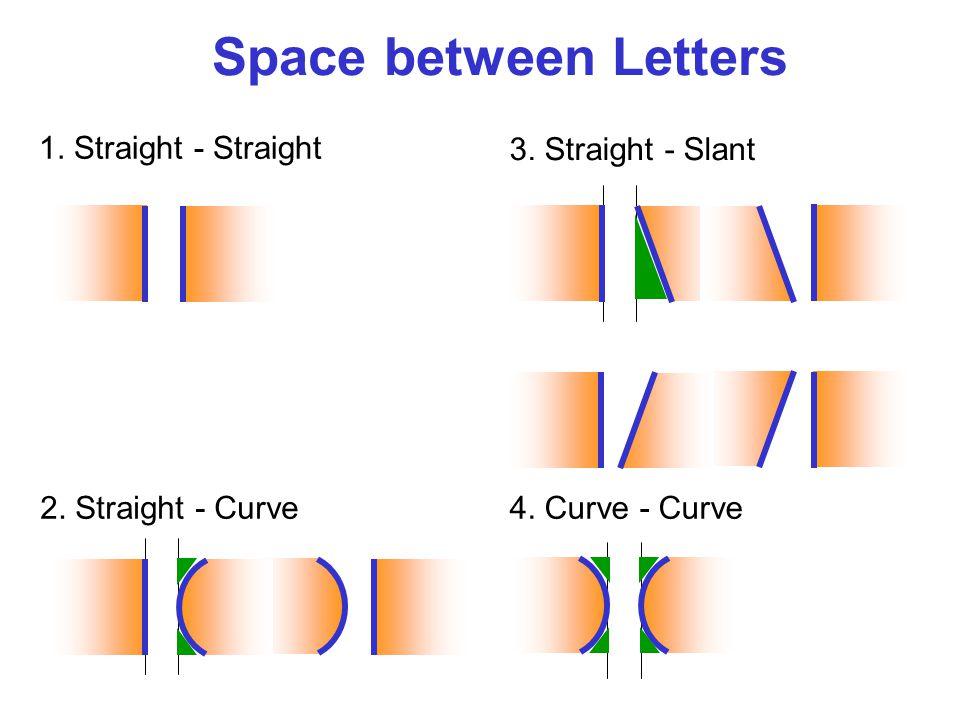 1. Straight - Straight 2. Straight - Curve 3. Straight - Slant 4.