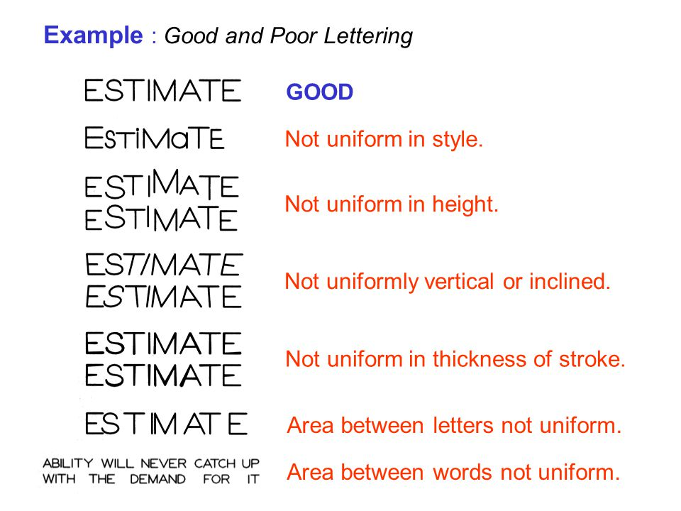 GOOD Not uniform in style. Not uniform in height. Not uniformly vertical or inclined. Not uniform in thickness of stroke. Area between letters not uni