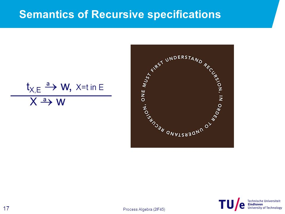 17 Process Algebra (2IF45) Semantics of Recursive specifications t X,E  w, X=t in E X  w a a
