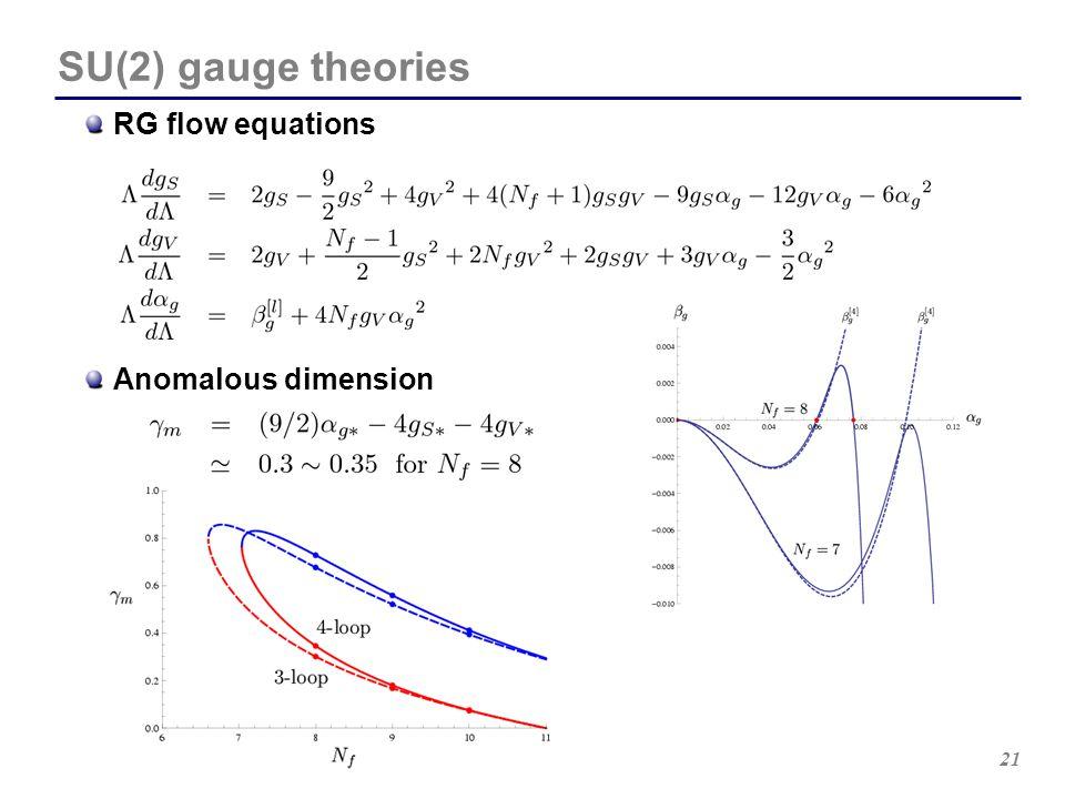 21 SU(2) gauge theories RG flow equations Anomalous dimension