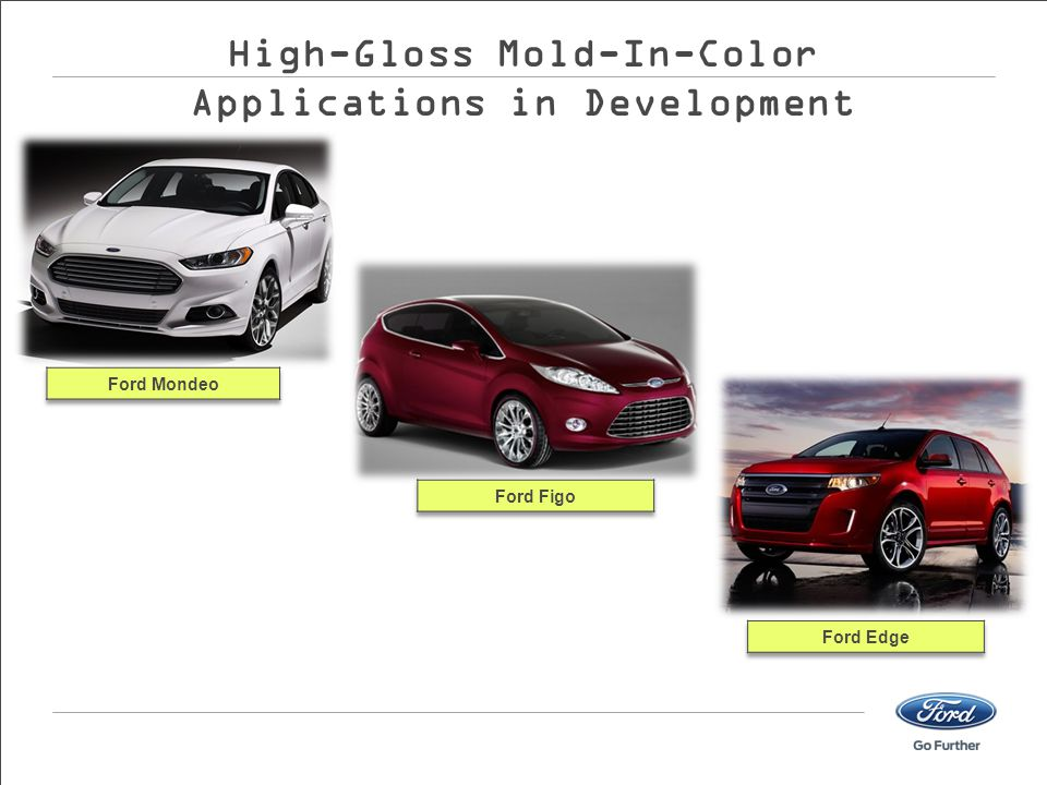 High-Gloss Mold-In-Color Applications in Development