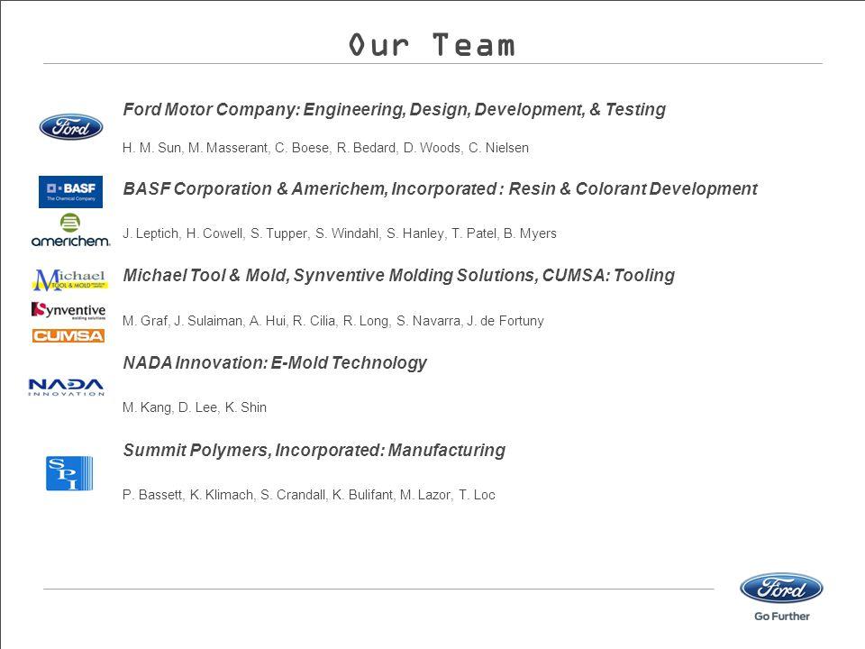 Ford Motor Company: Engineering, Design, Development, & Testing H.