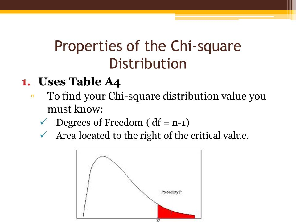 Properties of the Chi-square Distribution 1.Uses Table A4 ▫To find your Chi-square distribution value you must know: Degrees of Freedom ( df = n-1) Ar