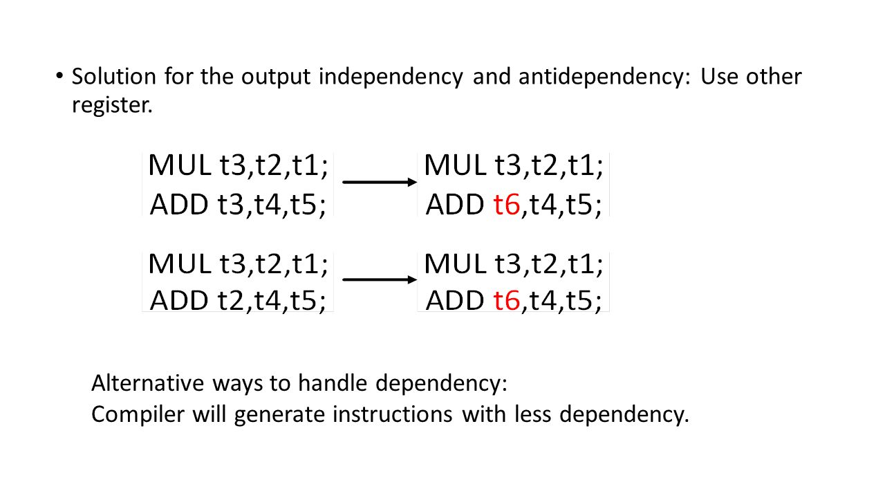 Solution for the output independency and antidependency: Use other register. Alternative ways to handle dependency: Compiler will generate instruction