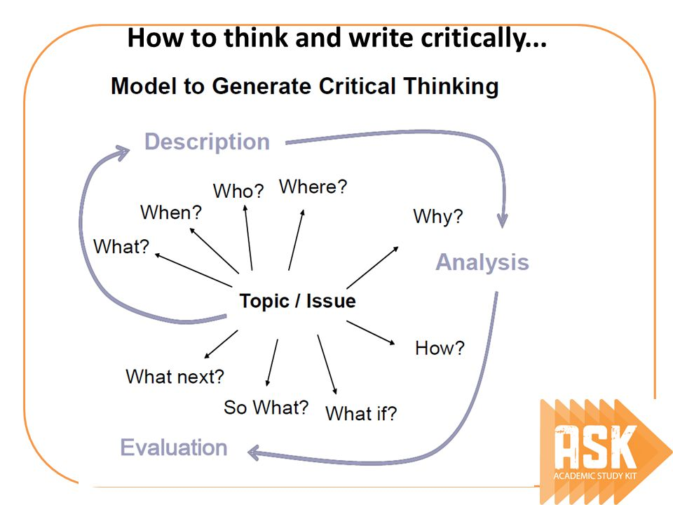 How to think and write critically...