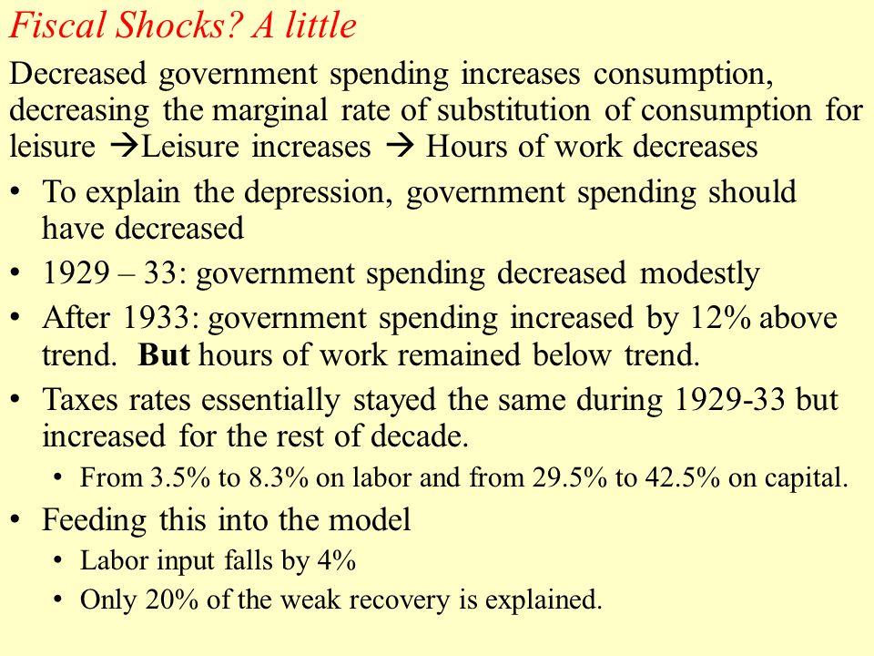 Fiscal Shocks.